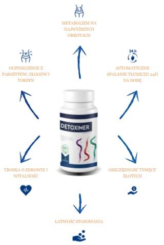 Jak działa Detoximer? Detoximer na detox - opinie - cena - skład - gdzie kupić?